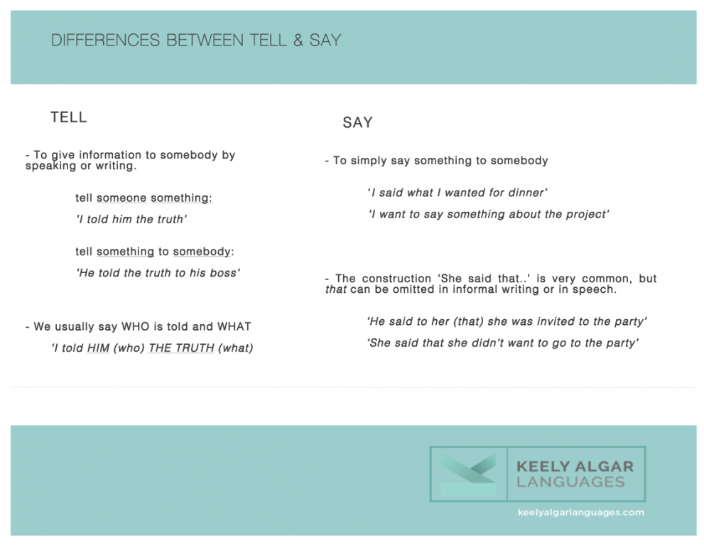 tell say speak talk exercises pdf